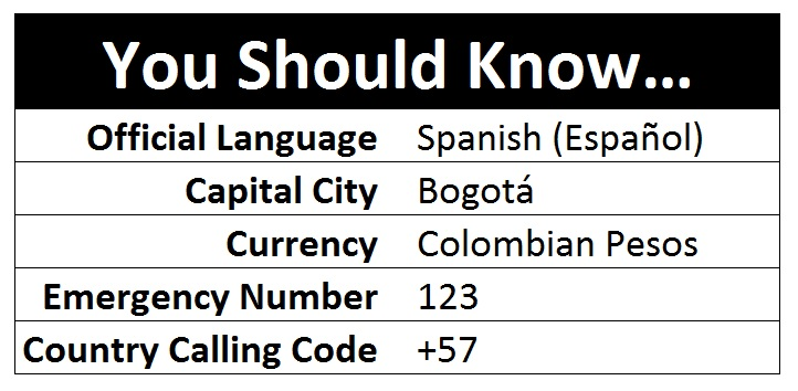 Colombia Information